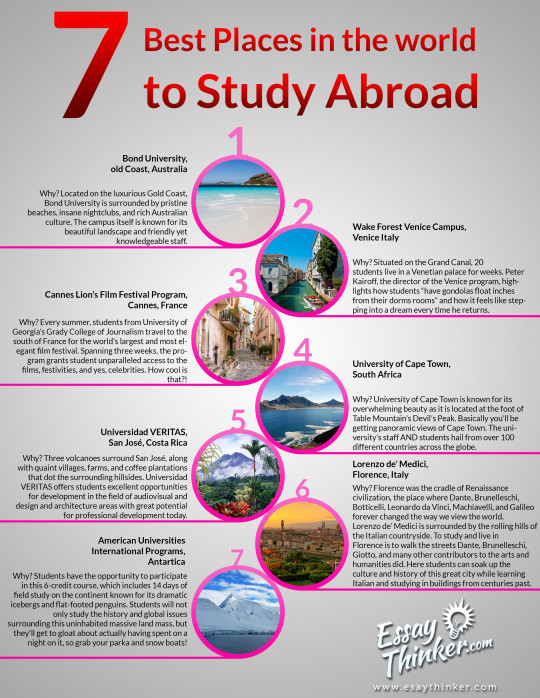 7 Best Places in the World to Study Abroad