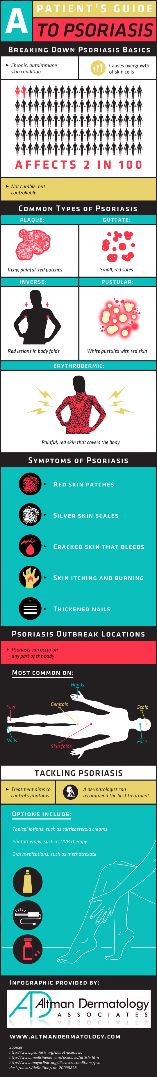 A Patient's Guide to Psoriasis