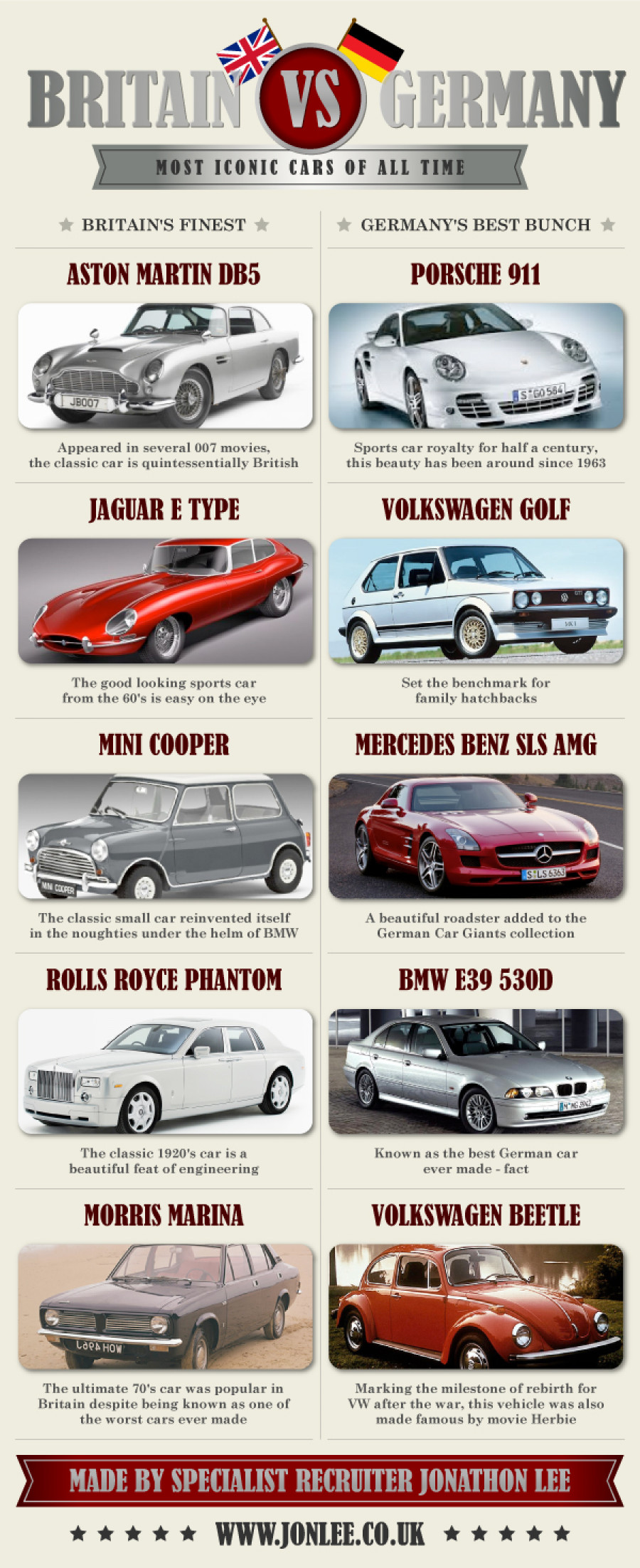 174148? w=900 - The Greatest Classic Cars of All Time