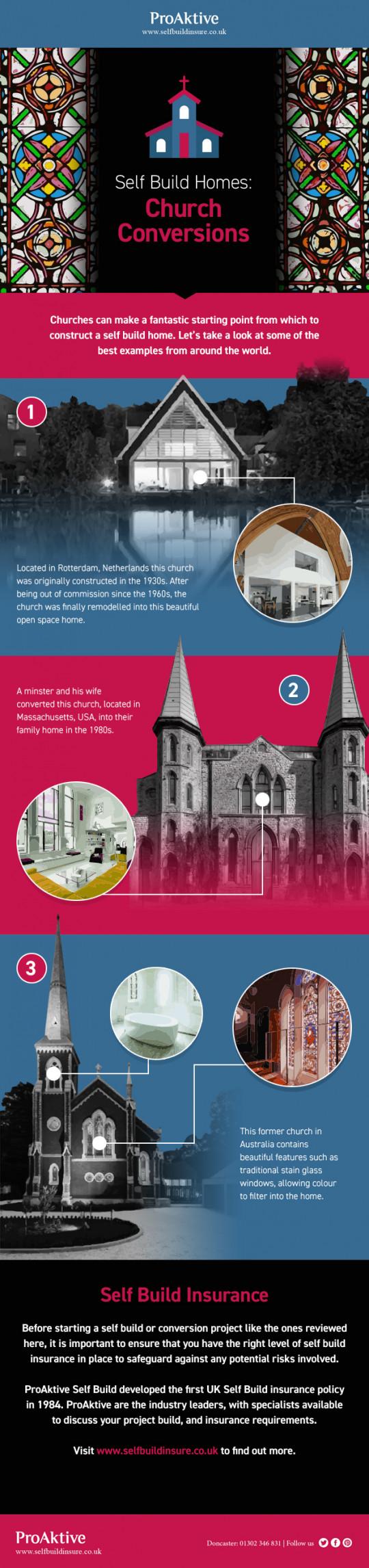Self Build Homes: Church Conversions