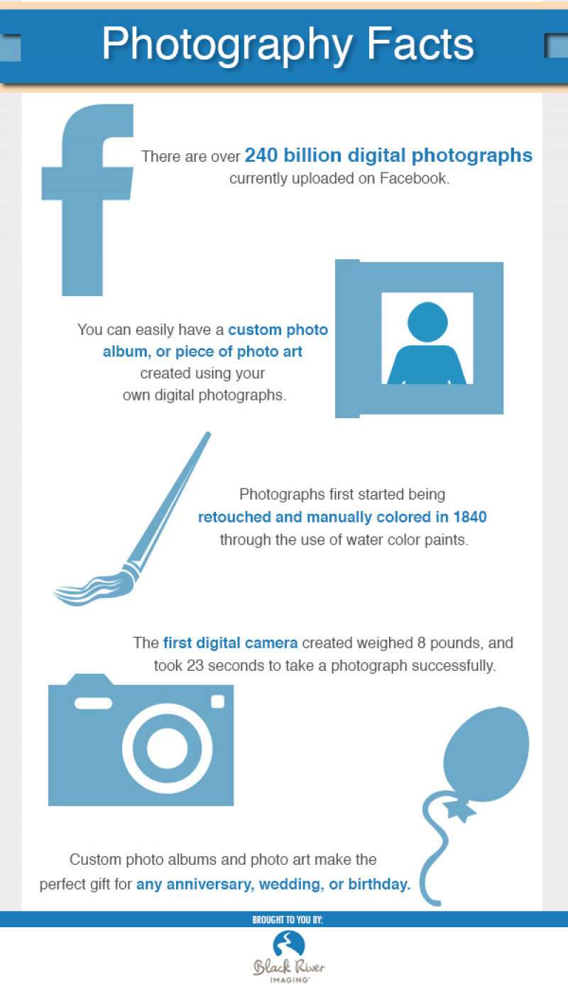 176426? w=800 - 5 Fun Photography Facts You Surely Didn't Know