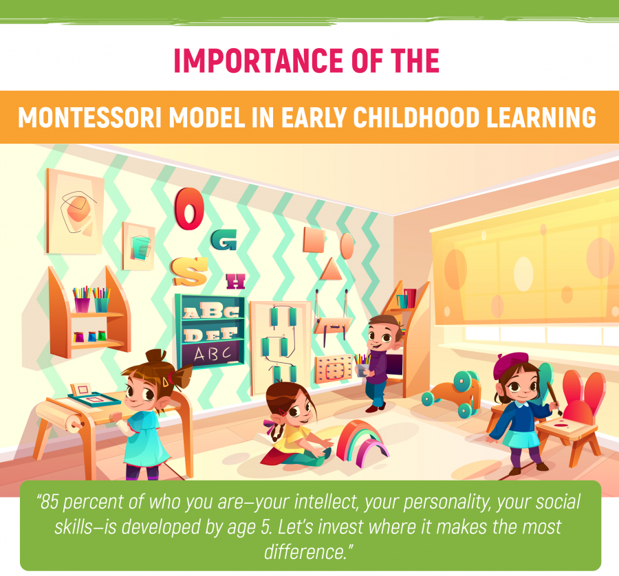 1764445? w=900 - Some Resources for Early Childhood Education