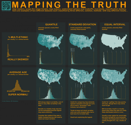 Mapping the Truth
