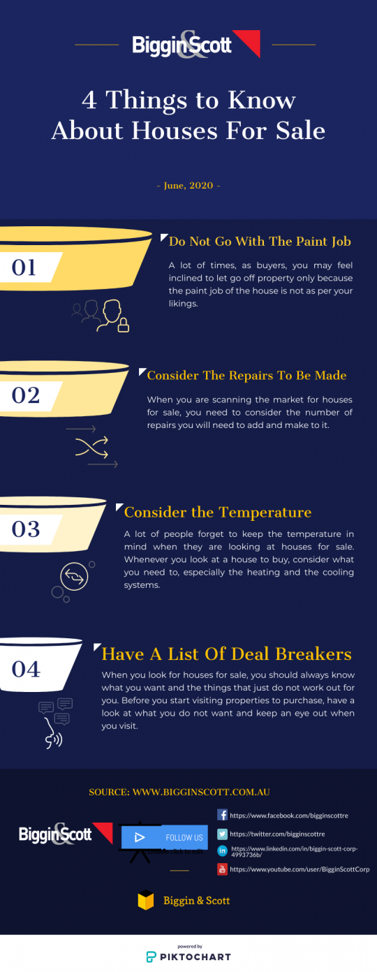 4 Things to Know About Houses For Sale By Biggin & Scott