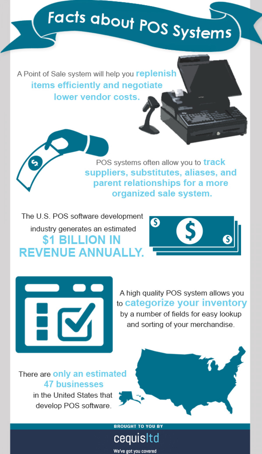 181862? w=900 - 7 Reasons Why Your Restaurant Business Needs A POS System