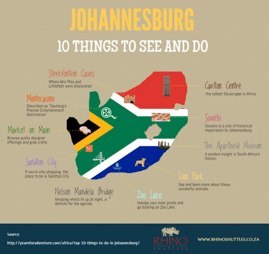 Johannesburg Tourist Guide