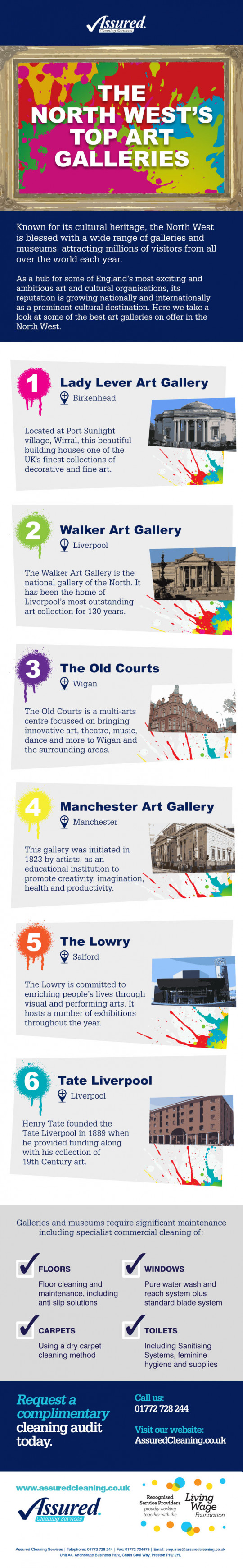 The North West's Top Art Galleries