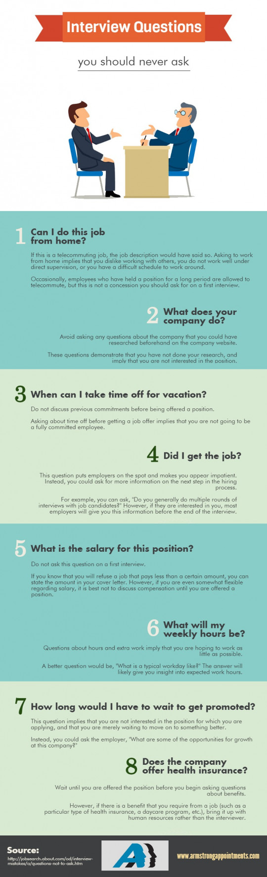 8 Interview Questions You Should Never Ask