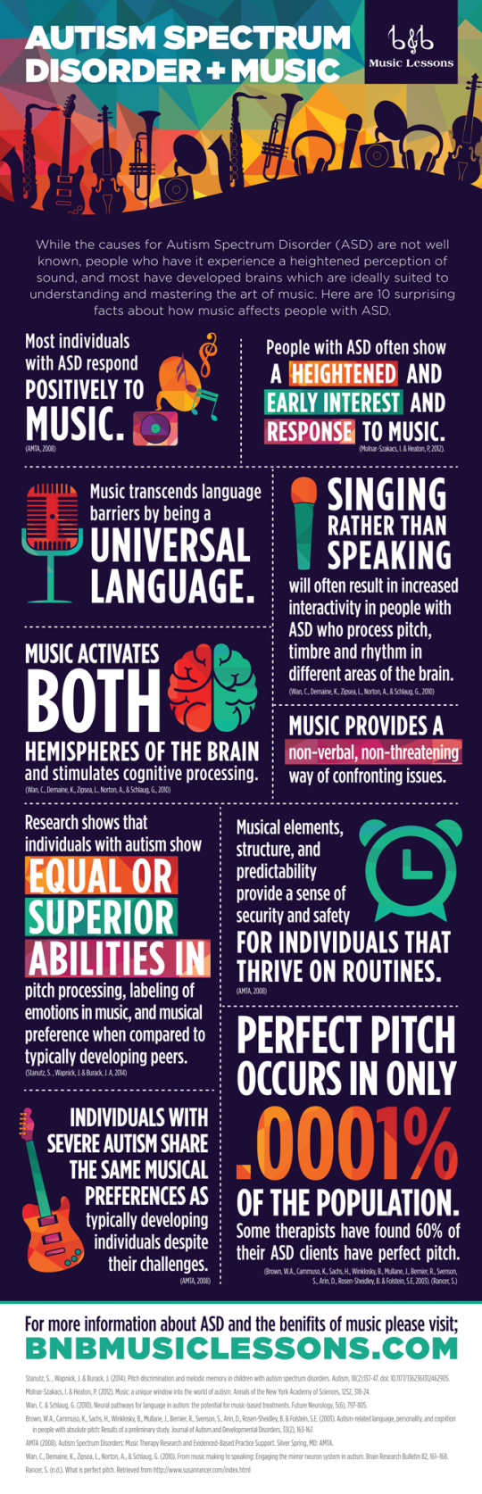 10 Surprising Facts about Autism and Music