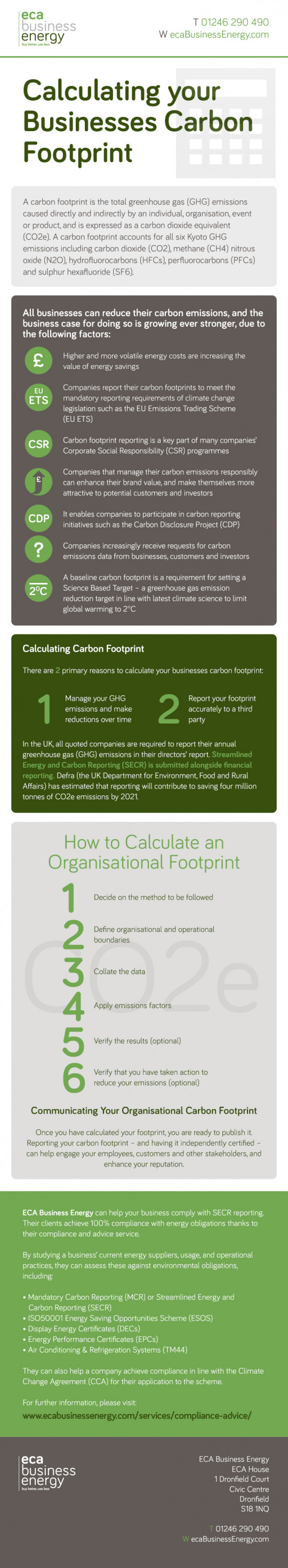 Calculating Your Businesses Carbon Footprint