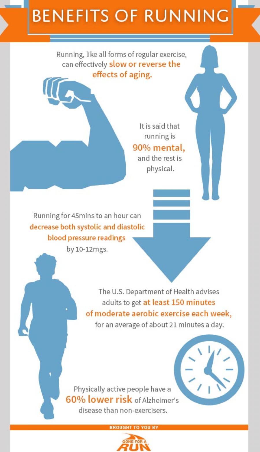 187300? w=900 - 7 Amazing Benefits of Running