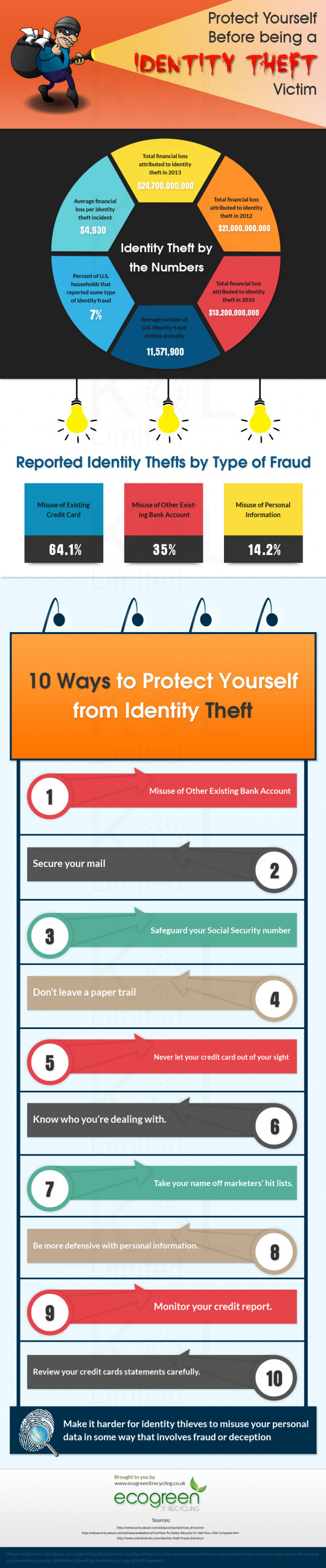 Protect Yourself Before Being A Identity Theft Victim