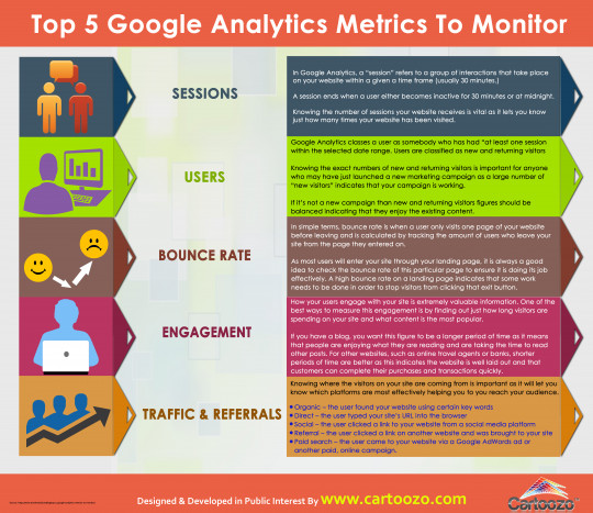 Top 5 Google Analytics Metrics to Monitor