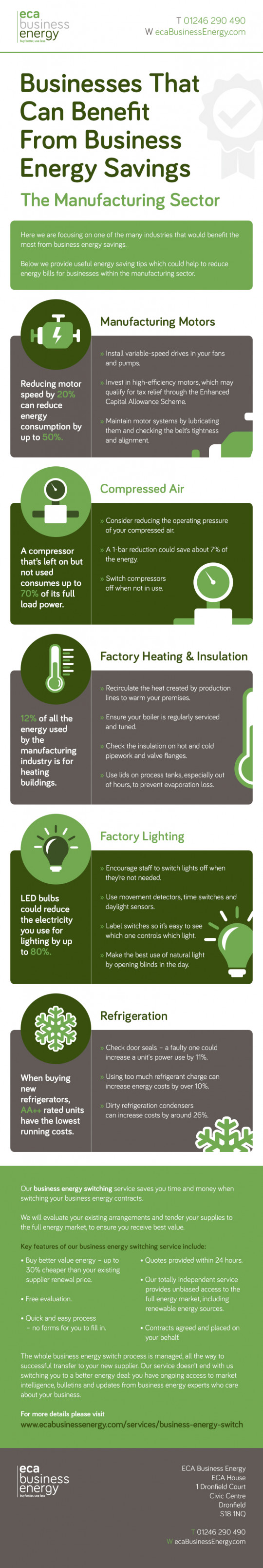 Businesses That Can Benefit From Business Energy Savings - The Manufacturing Sector