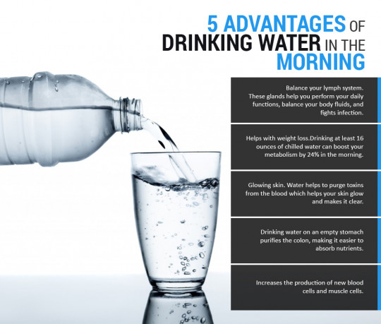 Drinking water in the morning and its benefits