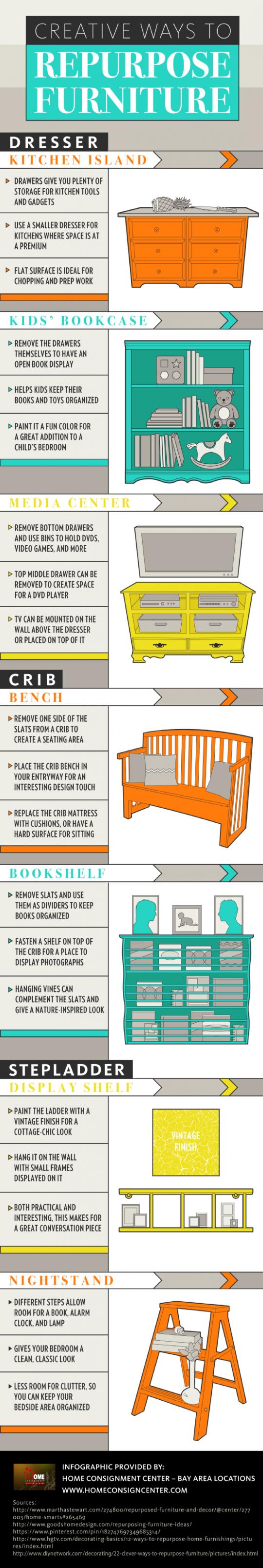 Creative Ways to Repurpose Furniture