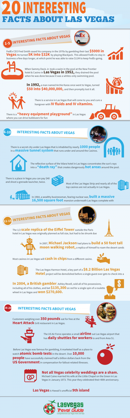 20 Interesting facts about Las Vegas