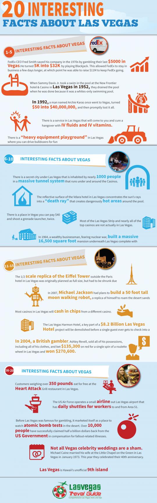 20 Interesting facts about Las Vegas