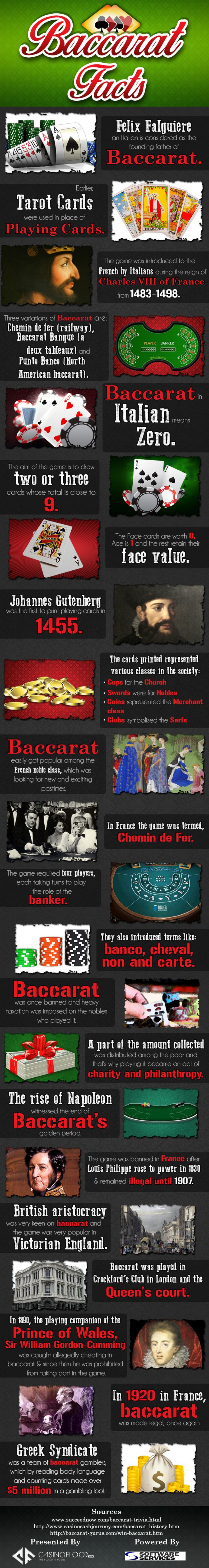 195108? w=900 - Baccarat Lingo for Beginners - Master the Game