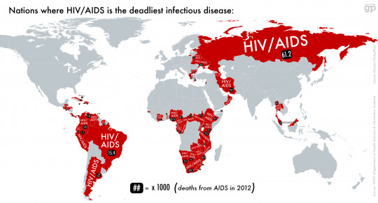 Countries Where AIDS is the Deadliest Infectious Disease