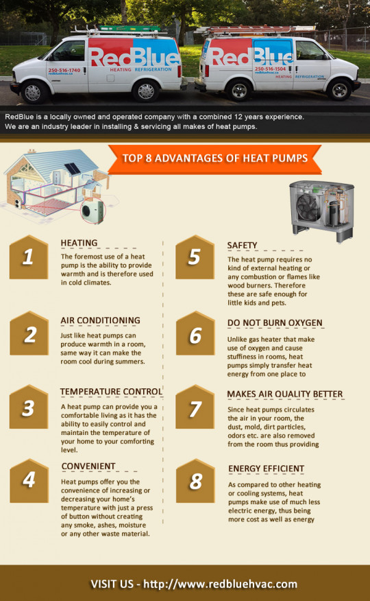 Top 8 Advantages of Heat Pumps