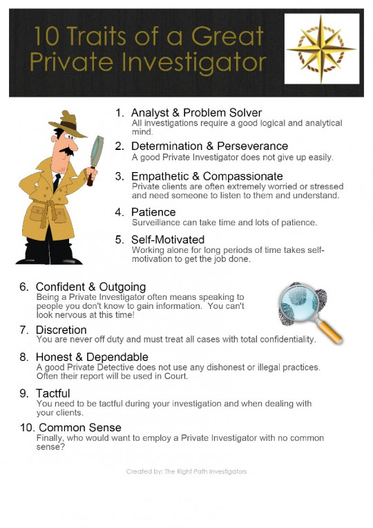 10 Traits Every Private Investigator Needs