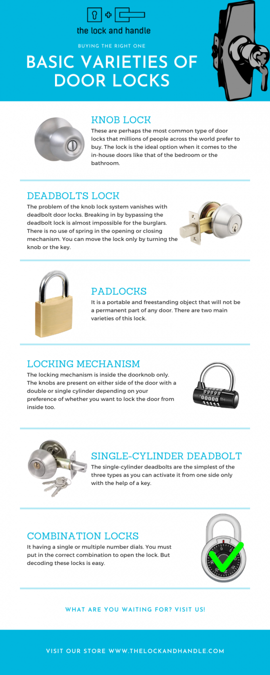 Know About the Basic Varieties of Door Locks - The Lock & Handle