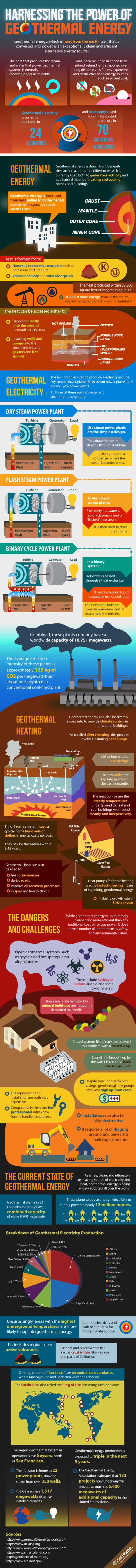 Harnessing the Power of Geothermal Energy