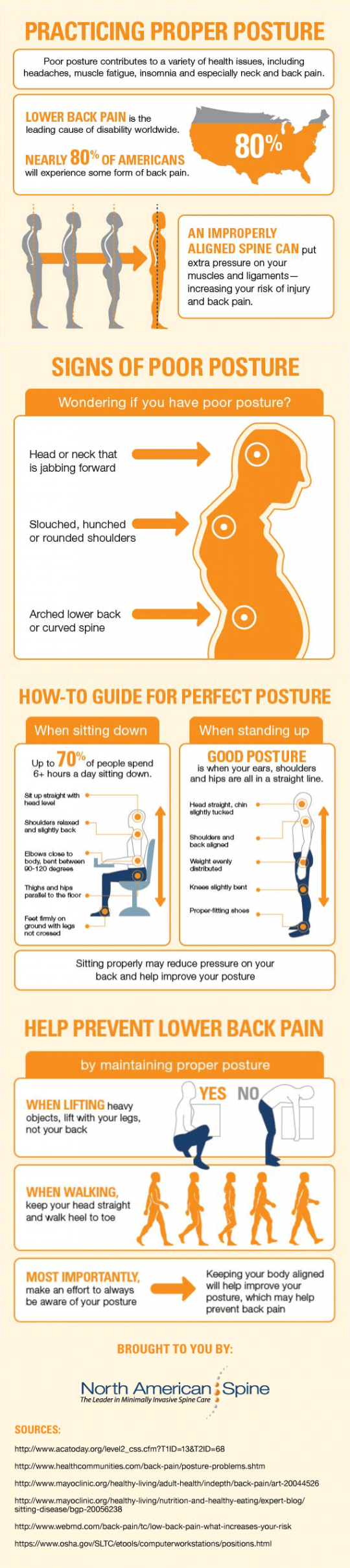 Practicing Proper Posture