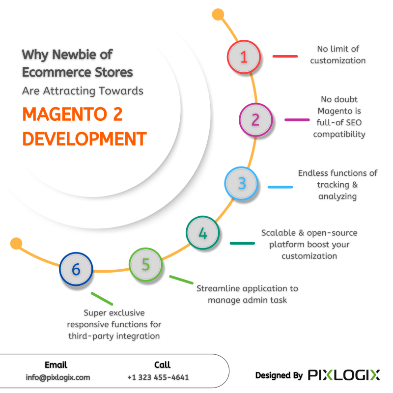Why newbie eCommerce store attracting Magento 2 development