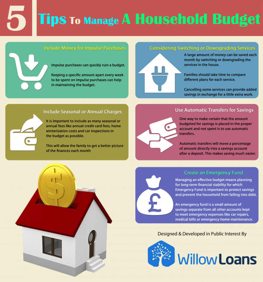 203519? w=900 - 3 Budgeting Essentials Every New Homeowner Should Know About
