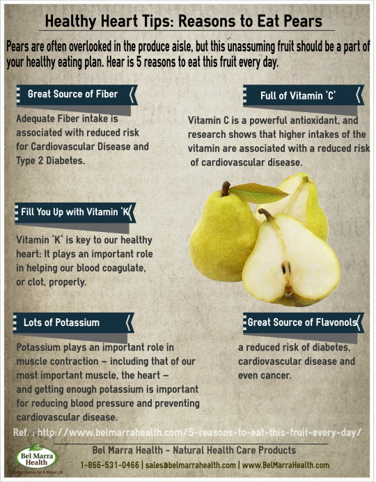 Pear, Cardamon and Apple Smoothie; Healthy Heart Tips: 5 Reasons to eat Pears Fruit Daily