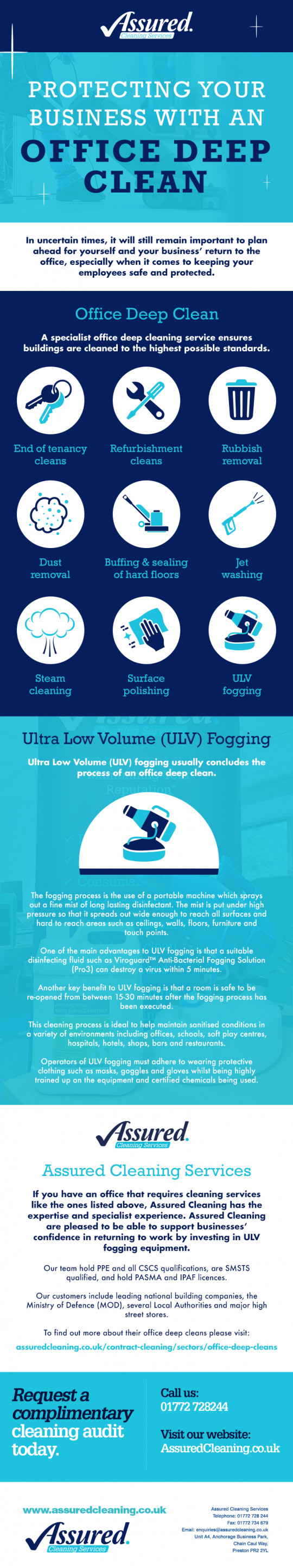 Protecting Your Business With an Office Deep Clean