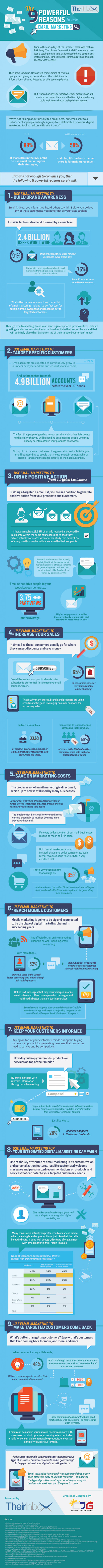 9 Powerful Reasons to Use Email Marketing