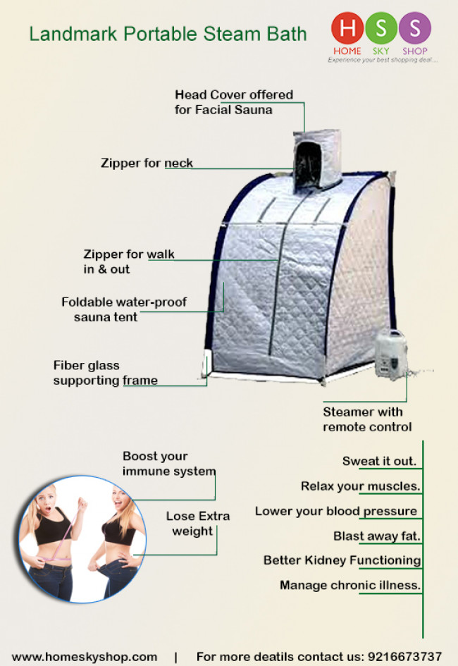 Do Portable Saunas Really Work? I've Never Felt Better; Portable Sauna Bath At Very Easy Prices
