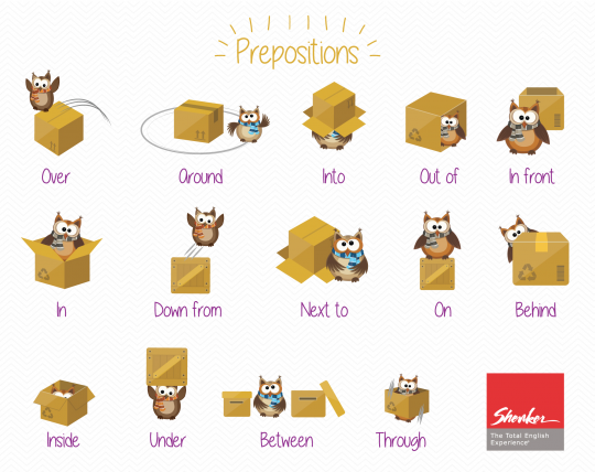 Shenker English Tips - Prepositions