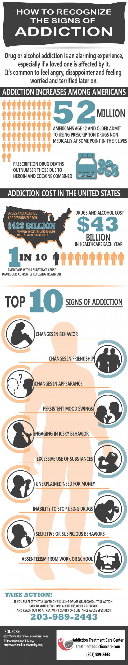 Signs of Addiction Infographic | Addiction Treatment Care Center