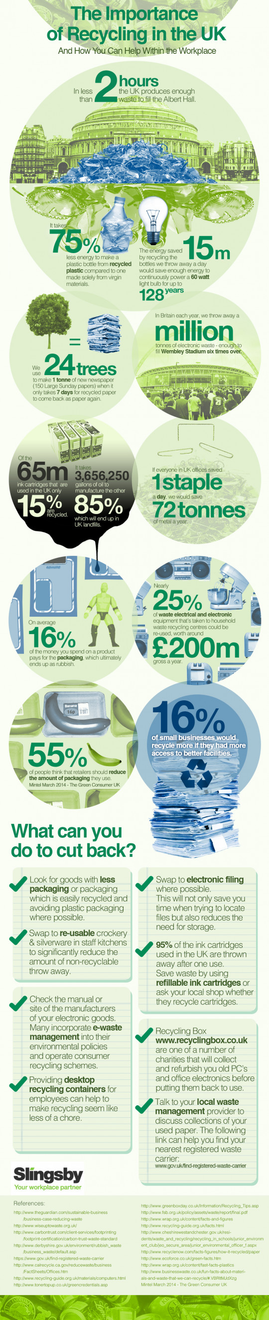 The Importance of Recycling in the UK