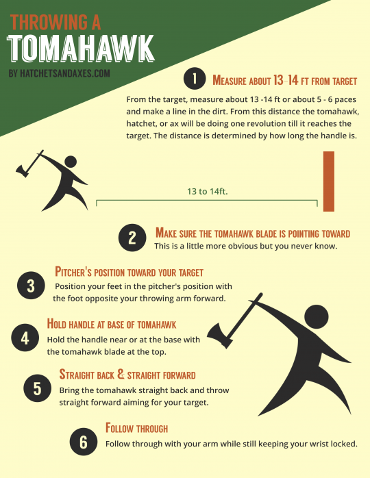 How to Throw a Tomahawk or Axe