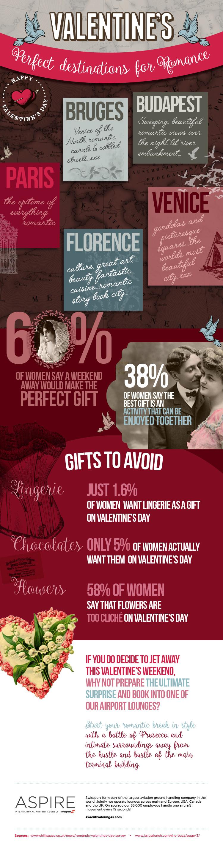 Romantic European Destinations for Valentine