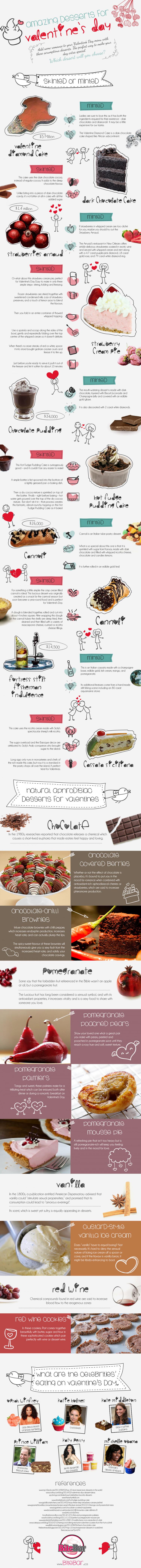 Amazing Desserts for Valentine