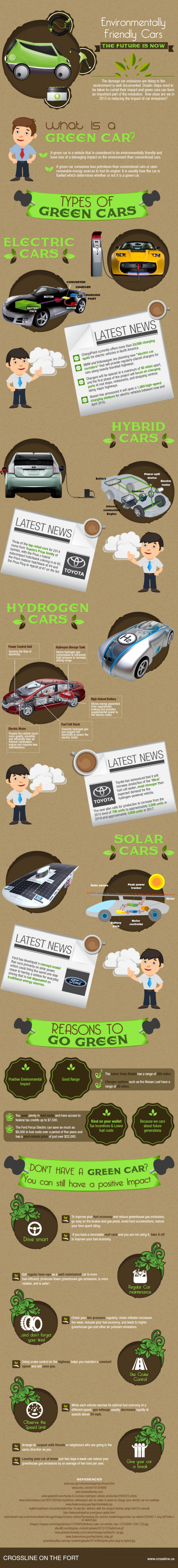 Environmentally Friendly Cars : The Future is Now