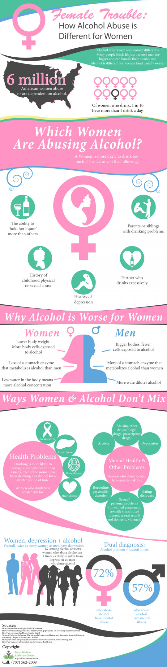 How Alcohol Abuse is Different for Women | Rehabilitation Addiction Center