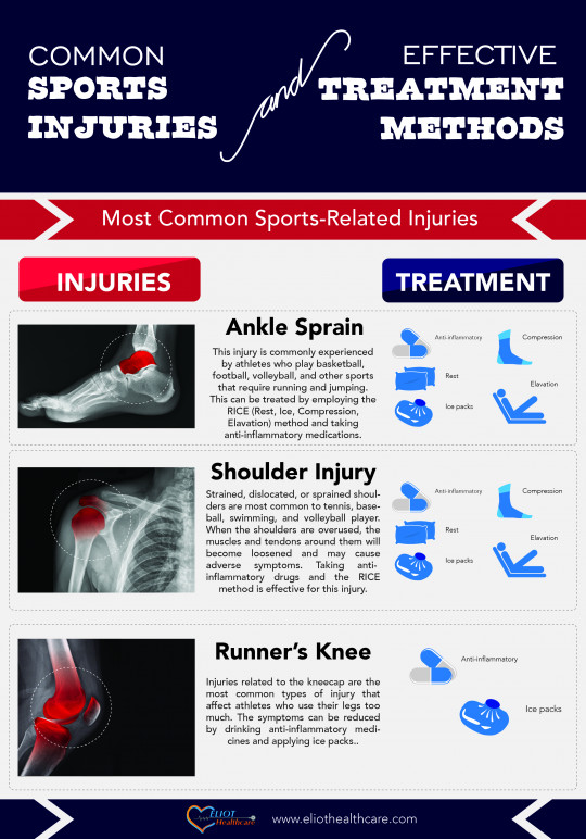 Common Sports Injuries and Effective Treatment Methods