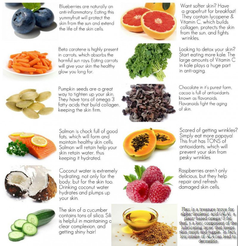 How to better eat your way to best healthy skin kitchology inc healthy food choices for healthy skin ccuart Choice Image