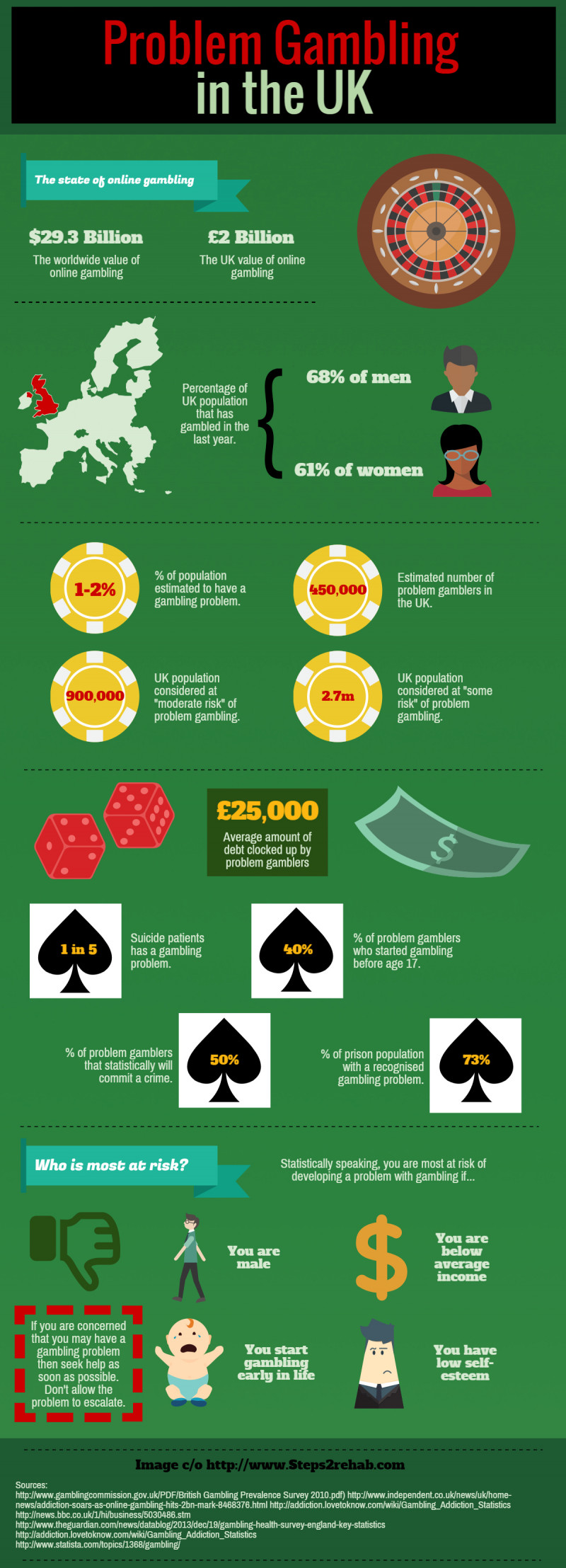 213349? w=800 - How Schools Can Help with Student Gambling Problems