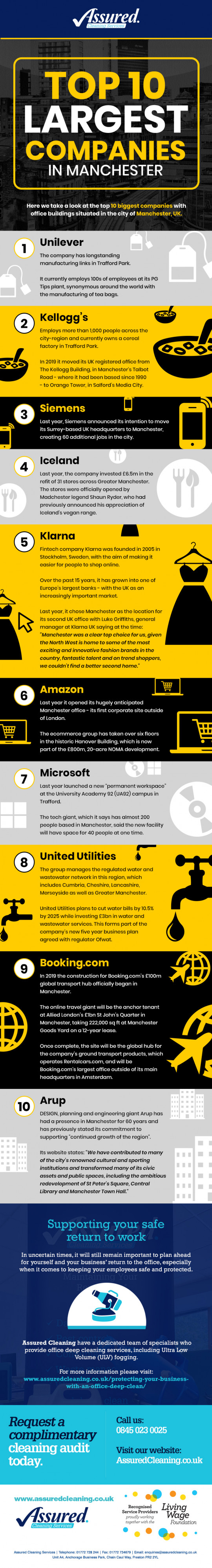 Top 10 Largest Companies in Manchester