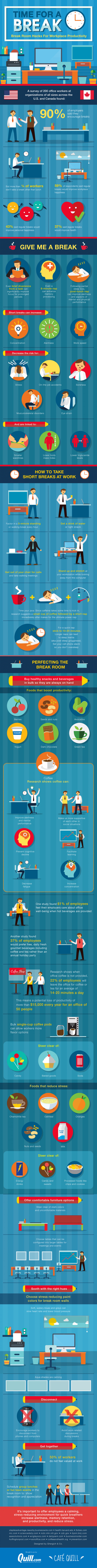 Time for a Break: Break Room Hacks for Workplace Productivity