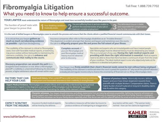 Fibromyalgia Litigation Chart - illustraion