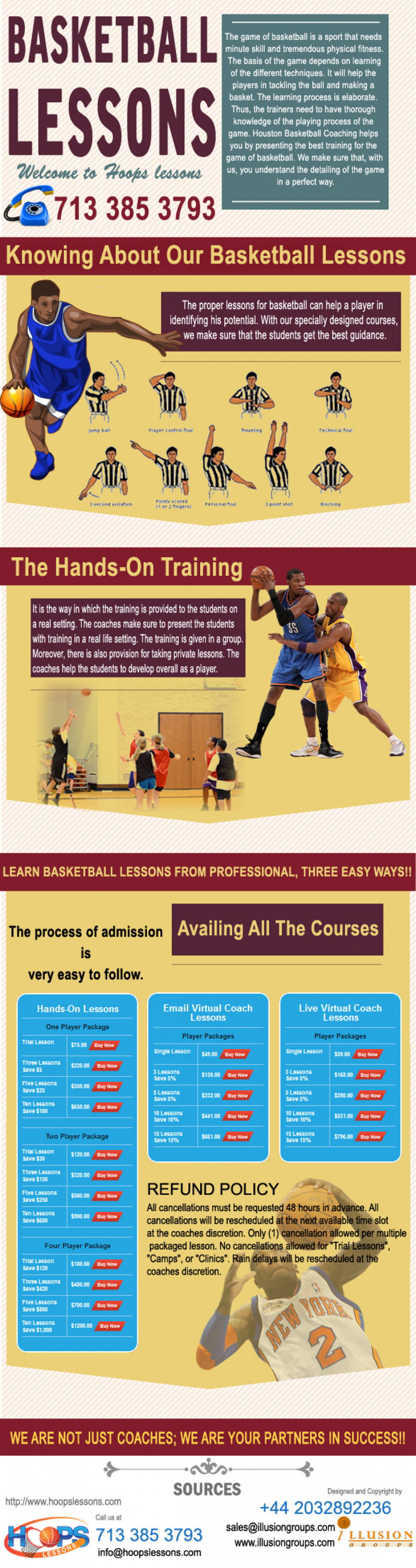 214145? w=900 - Top 5 Reasons to Play Basketball